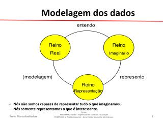 Modelagem  dos dados