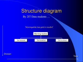Structure diagram