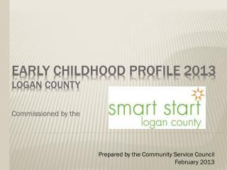 Early Childhood Profile  2013 Logan County