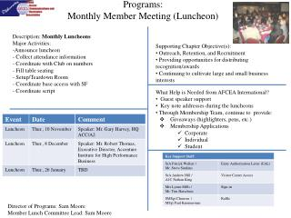 Programs:  Monthly Member Meeting (Luncheon)