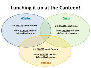 Lunching it up at the Canteen!