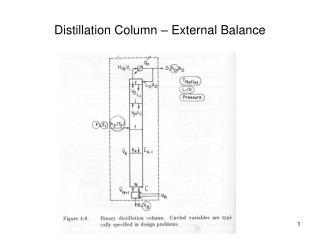 Distillation Column   External Balance