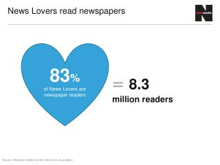 News Lovers read newspapers