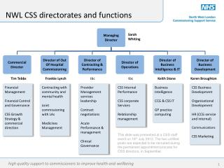 NWL CSS directorates and functions