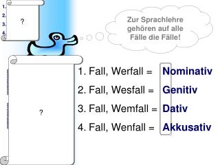 Fall, Werfall = 	 Nominativ Fall, Wesfall = 	 Genitiv Fall, Wemfall = 	 Dativ