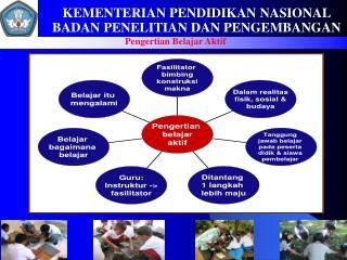 KEMENTERIAN PENDIDIKAN NASIONAL BADAN PENELITIAN DAN PENGEMBANGAN