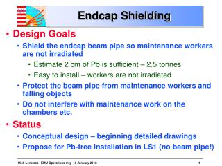 Endcap  Shielding