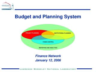 Budget and Planning System
