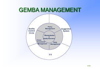GEMBA MANAGEMENT