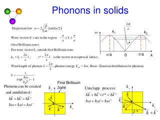 Phonons in solids