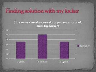 Finding solution with my locker
