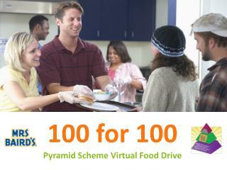 100 for 100 Pyramid Scheme Virtual Food Drive