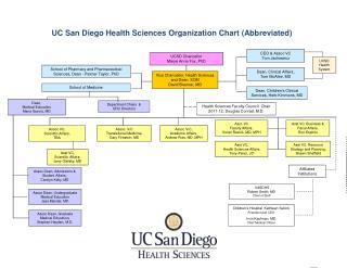 UC San Diego Health Sciences Organization Chart (Abbreviated)