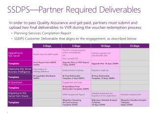 SSDPS—Partner Required Deliverables