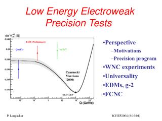 Low Energy Electroweak Precision Tests
