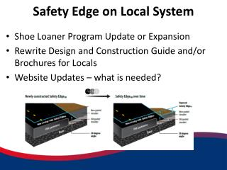 Safety  Edge  on Local System
