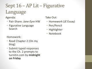 Sept 16 – AP Lit – Figurative Language