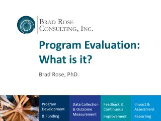 Program Evaluation:   What is  i t?