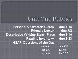 Unit One Rubrics