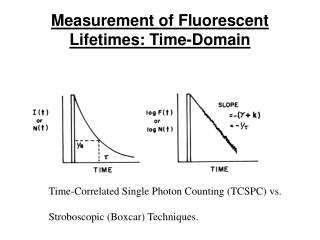 Measurement of Fluorescent Lifetimes: Time-Domain