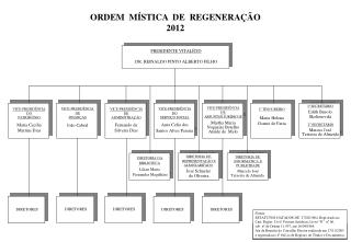 ORDEM  MÍSTICA  DE  REGENERAÇÃO 2012