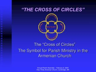 """THE CROSS OF CIRCLES"""