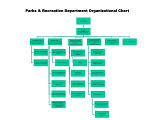 Parks & Recreation Department Organizational Chart