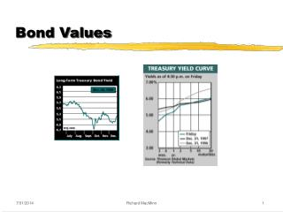 Bond Values
