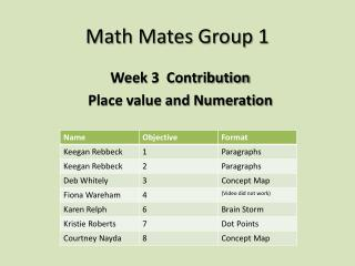 Math Mates Group 1