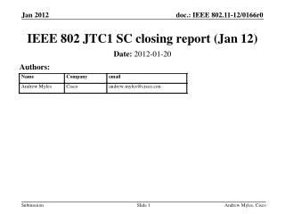 IEEE 802  JTC1  SC closing  report  ( Jan 12 )