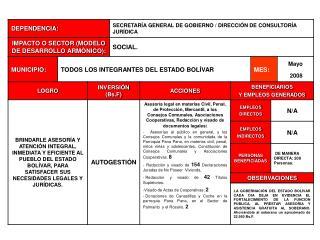 Sectores: El Rosario y Palmarito Parroquia Pana Pana.