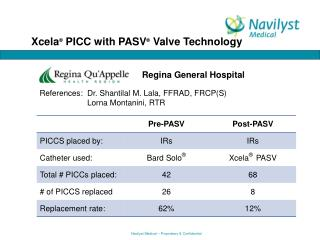 Xcela ®  PICC with PASV ®  Valve Technology