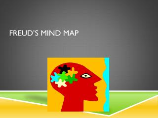 Freud's Mind Map