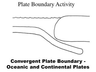 Convergent Plate Boundary - Oceanic and Continental Plates