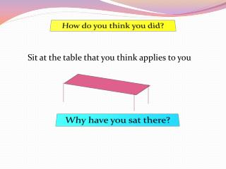 Sit at the table that you think applies to you
