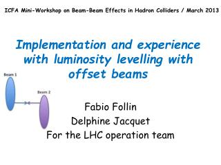 Implementation and experience with luminosity  levelling  with offset beams