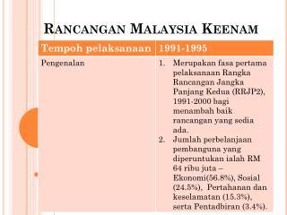 Rancangan  Malaysia  Keenam