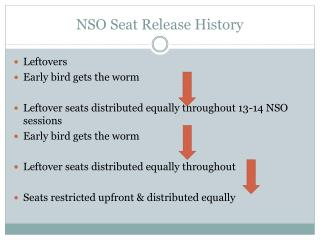NSO Seat Release History