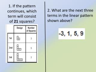 1. If the pattern continues, which term will consist of  21  squares?