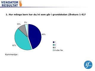 1. Hur många barn har du/ni som går i grundskolan (Årskurs 1-9)?