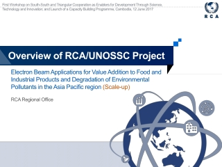 Country Report of Thailand on  Model Project and RCA Activities