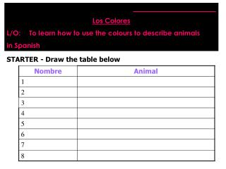 ________________________ Los Colores L/O:	To learn how to use the colours to describe animals