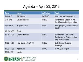 Agenda – April 23, 2013