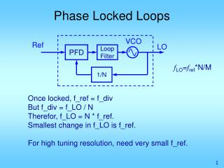 Phase Locked Loops