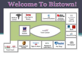 Wel come To  Biztown !