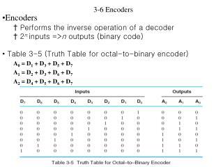 3-6 Encoders