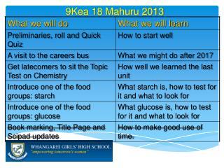 9Kea 18  Mahuru  2013
