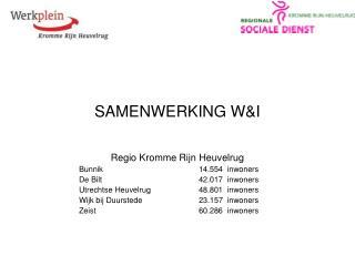 SAMENWERKING W&I