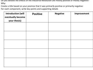 Do you believe the effects of the Industrial Revolution are mostly positive or mostly negative?