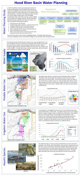Hood River Basin Water Planning